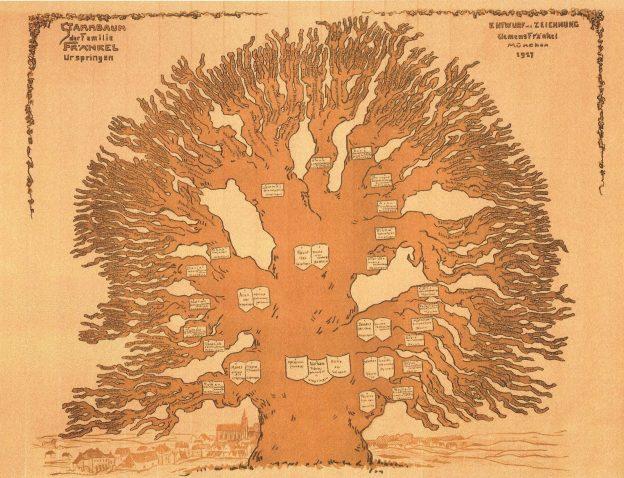 Der Stammbaum von Clemens Fränkel, 1927